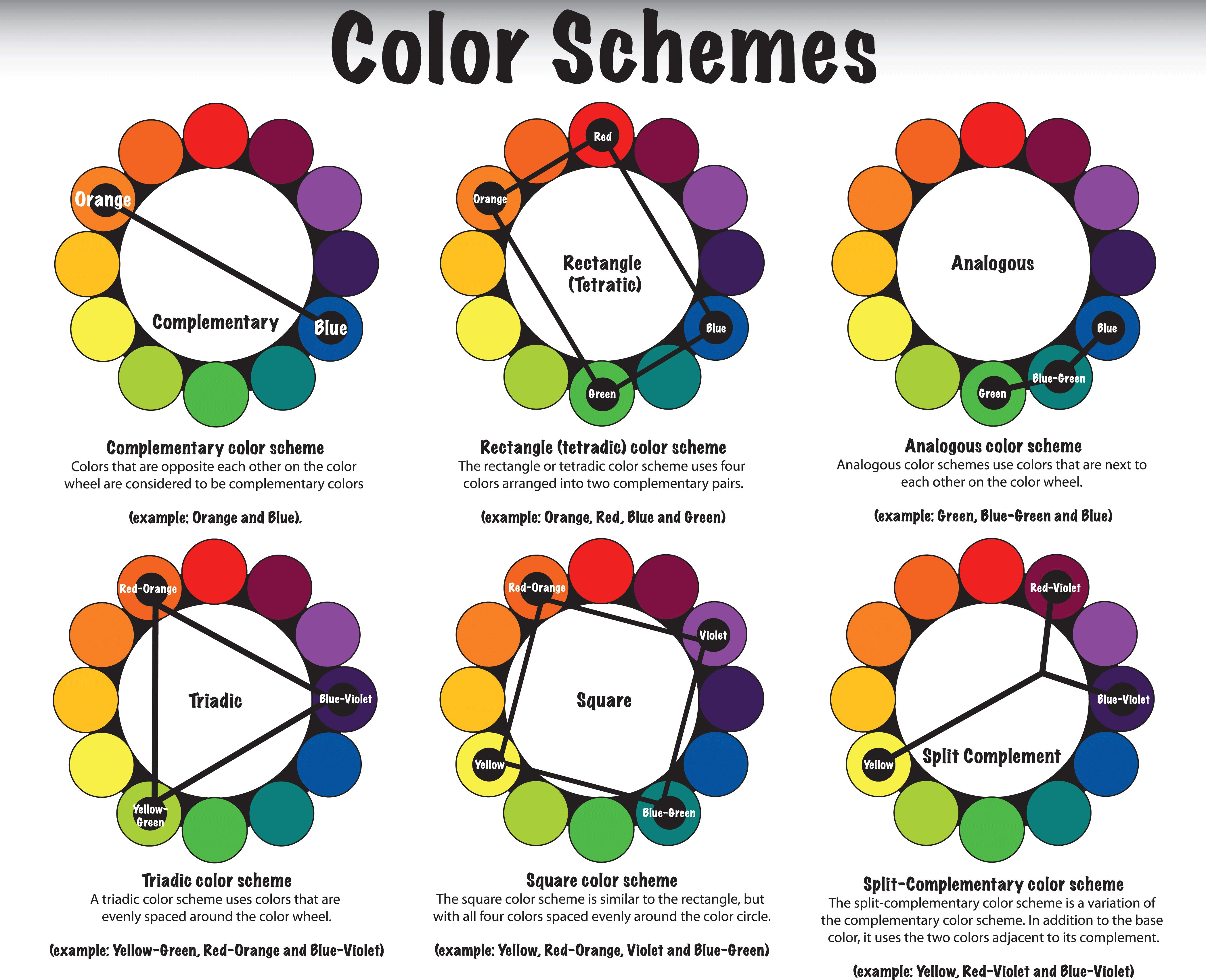 Image Result For How To Use Color Wheel For Painting