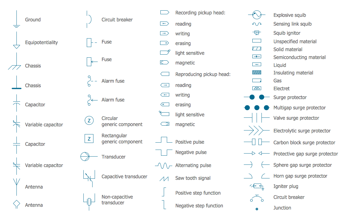 electrical schematic symbols test get free image about 28 images iec symbol for variable resistor 28 images component schematic symbols threads get  [ 1163 x 725 Pixel ]