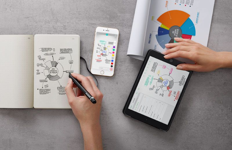 You Can Now Sketch In A Notebook And Have It Digitized Instantly Moleskine Cool Tech Gifts Tech Gifts
