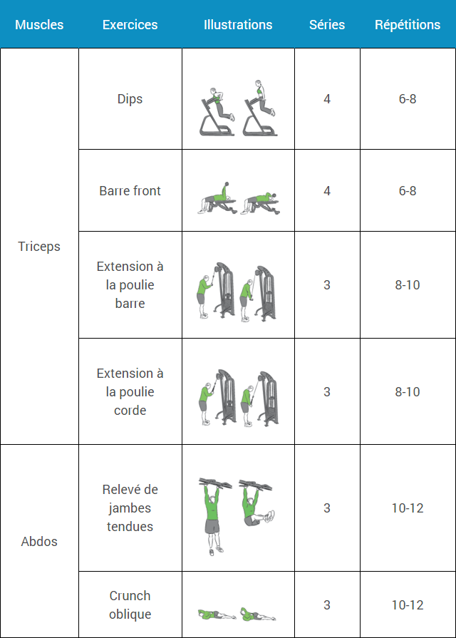 Relativ Programme de musculation pour débutant sur 6 semaines. Comprend un  ZM63