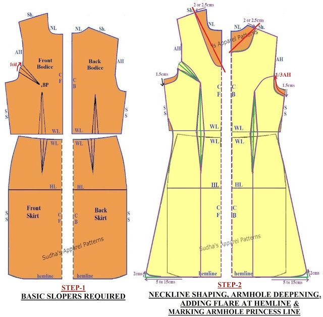 Sudha\'s Apparel Patterns: How to make Kameez with Armhole Princess ...