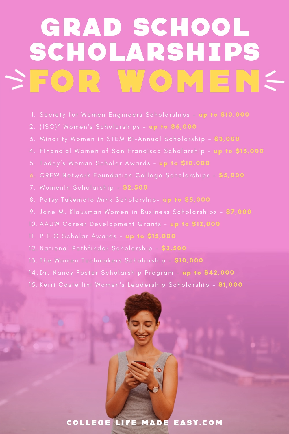 def happy I found this list of graduate school scholarships for women! (click to see all 38) #gradstudent #gradschool #scholarships #scholarshipsforwomen