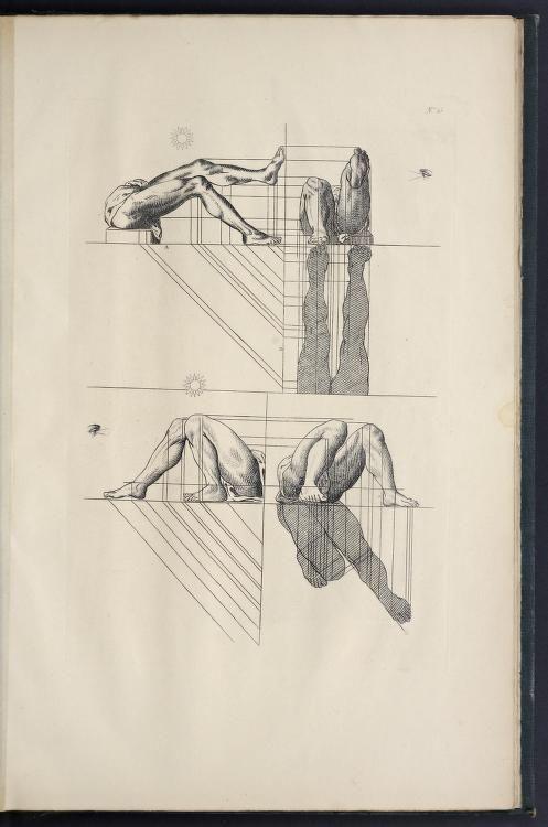 L'art du dessin démontré d'une manière clair...