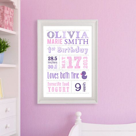 Personalized Subway Art Nursery Art Birth Announcement Print – Personalized Birth Announcement