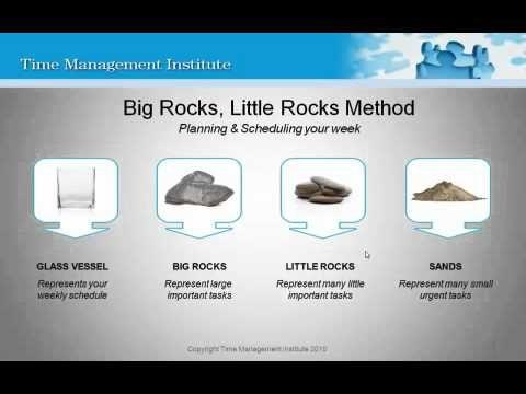 Big Rocks Little Rocks Model  Time Management    Time