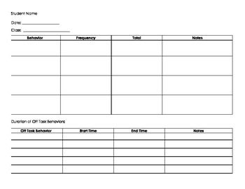 Behavior Frequency Tally Chart Editable Tally Chart Behaviour Chart Behavior