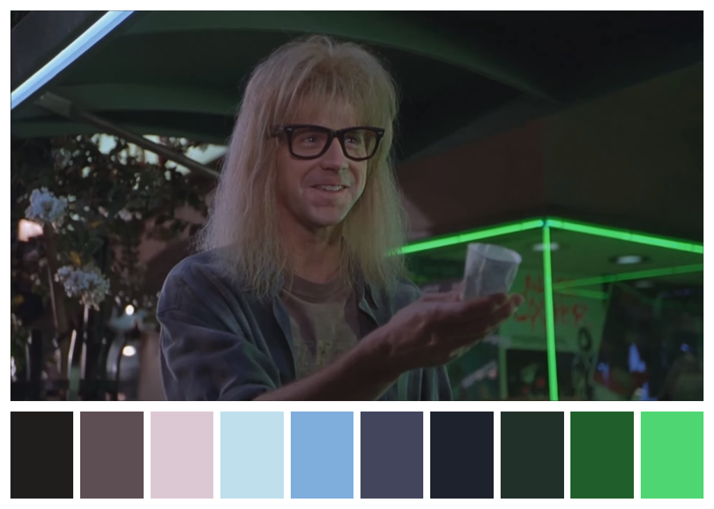 Wayne's World (1992) dir. Penelope Spheeris