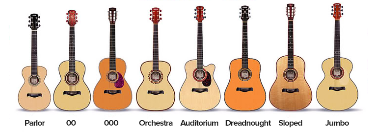 The Best Acoustic Guitar For Gentle Weeps Blazing Solos Ledgernote Best Acoustic Guitar Types Of Guitar Guitar Body