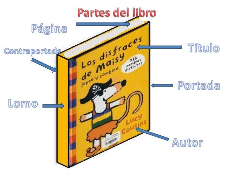 Pin De Chriss En Conocimiento Libros Para Niños Partes De La Misa