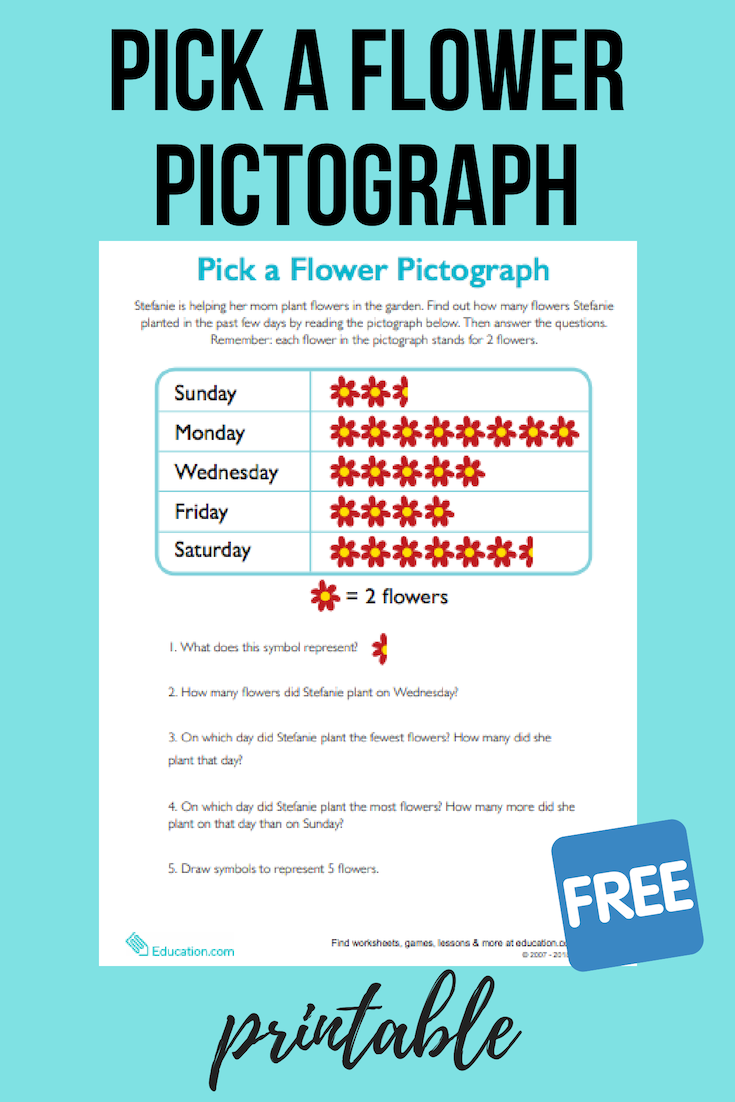 pick a flower pictograph | math mania | pinterest | math, worksheets
