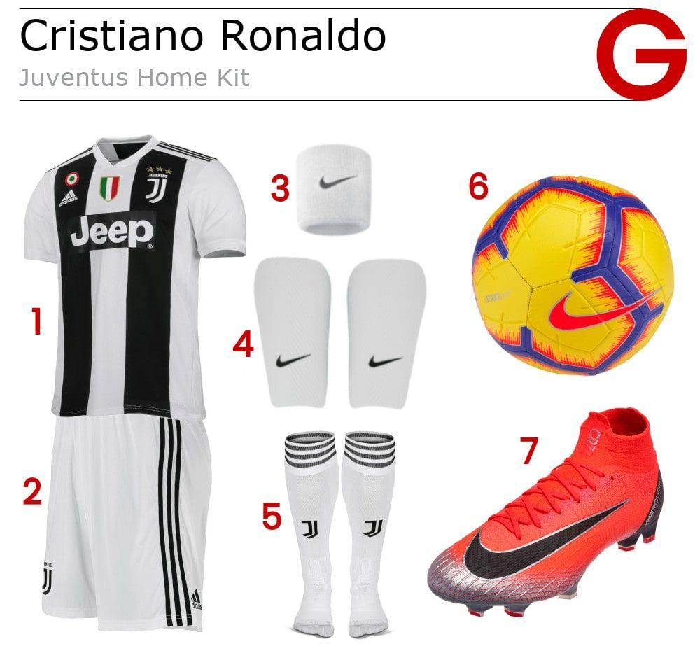 cristiano ronaldo juventus home kit game gear ronaldo juventus cristiano ronaldo juventus ronaldo cristiano ronaldo juventus home kit