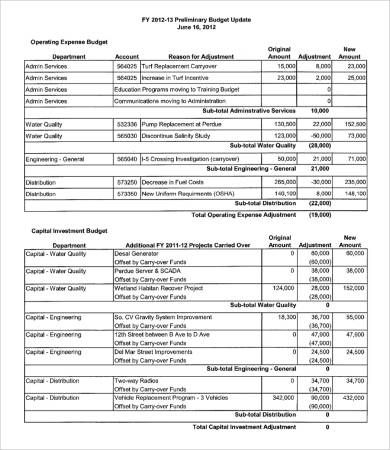 Department Expense Budget Template  Departmental Budget Template