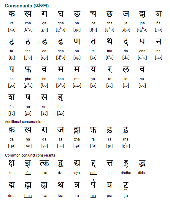Pin On Languages Alphabets