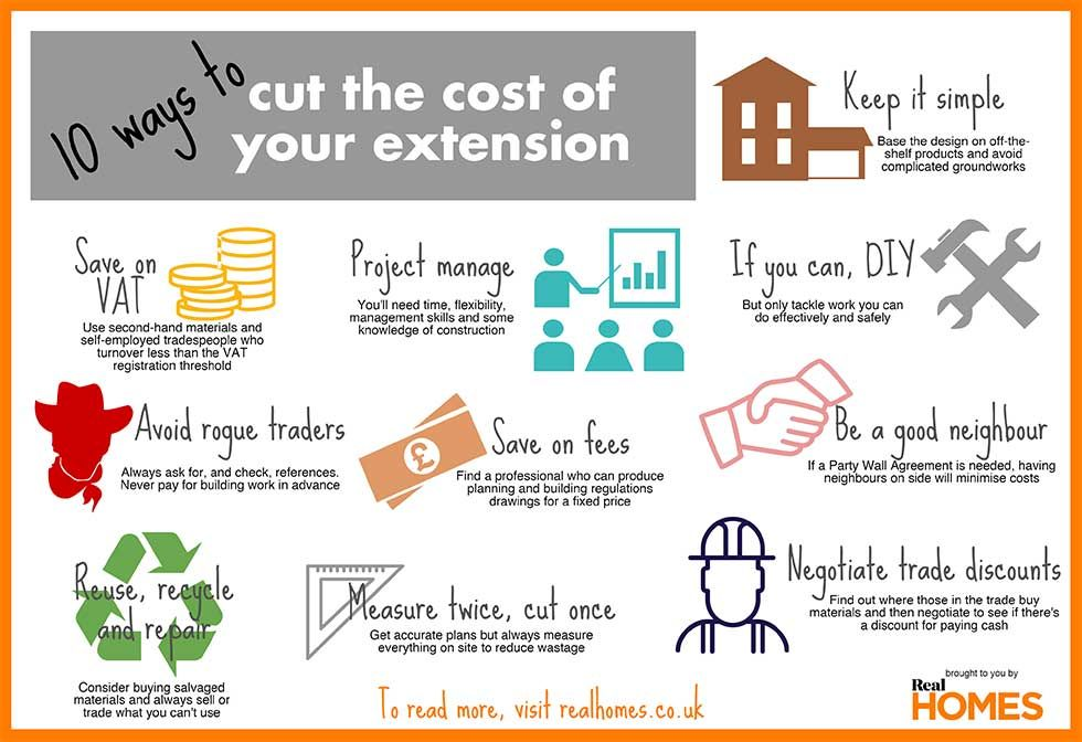 infographic of ways to cut the cost of your extension home