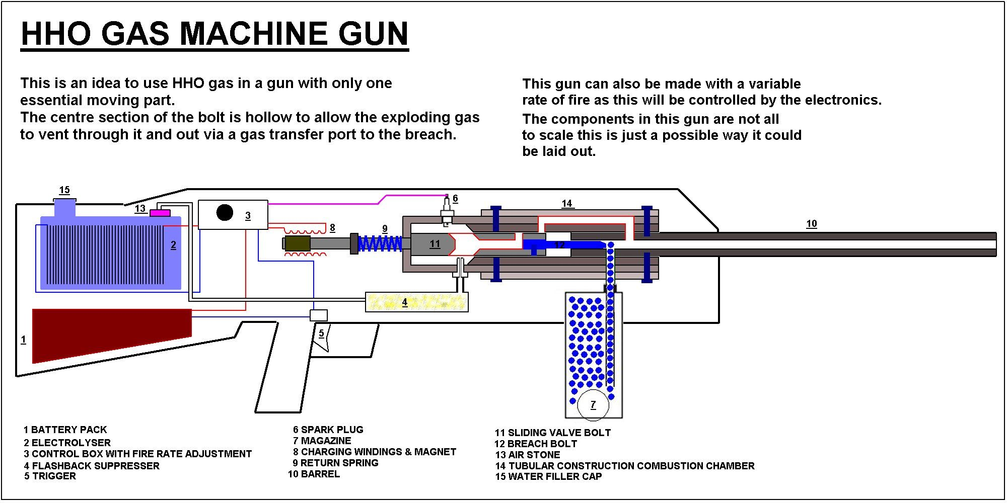 hight resolution of an idea i had many years ago to make a hho machine gun based partly on a two stroke engine design