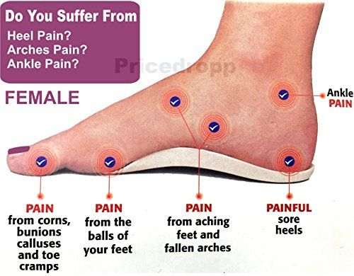 Foot Arch Pain Orthotic Foot Support Insole Flat Feet Heels Arches