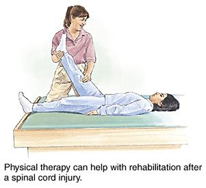 Physical therapy can help with rehabilitation after spinal ...