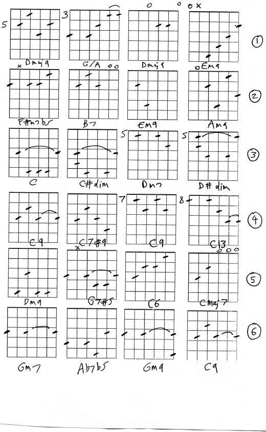 Jazz Guitar Chords Jazz Guitar Guitar Chords And Guitars