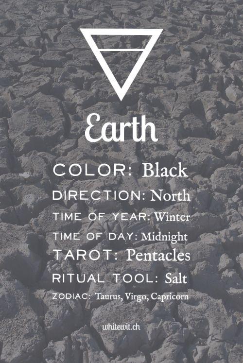Earth Element Zodiac Signs Taurus Virgo Capricorn Taurus