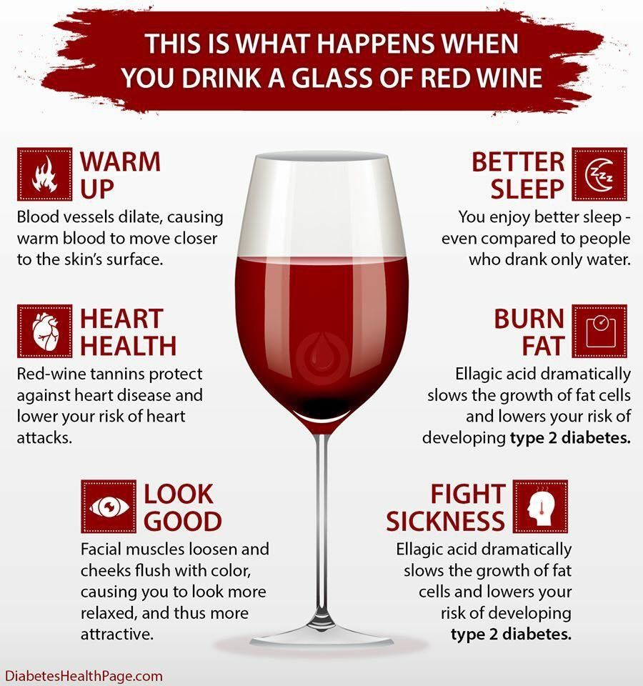 Pin By Luis Jorge On Nothing To Wine About Red Wine Benefits Red Wine Health Benefits Wine Drinks