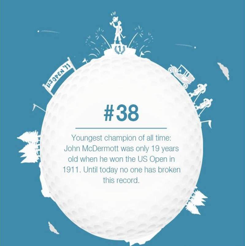 Pin by Allianz Global Assistance UK on Golf Facts! | Golf ...