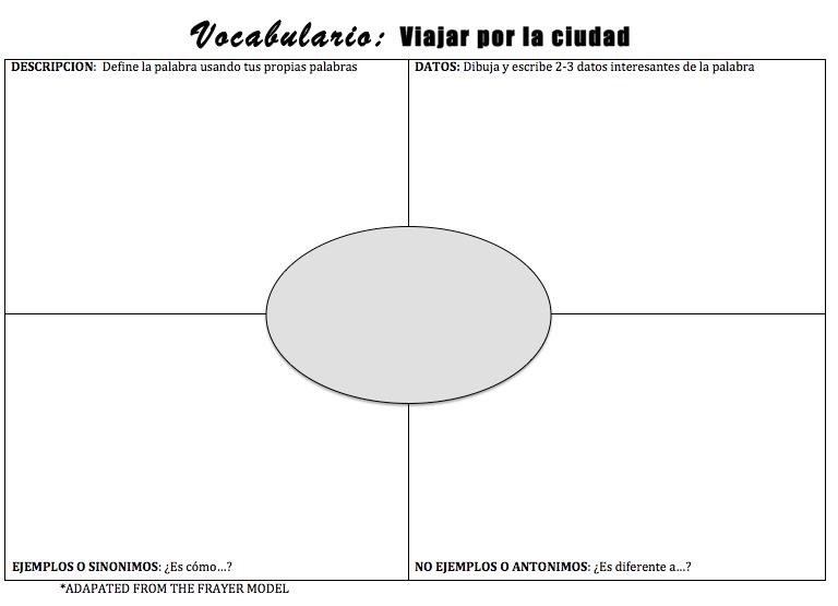 vocabulary strategy  4 spanish frayer model