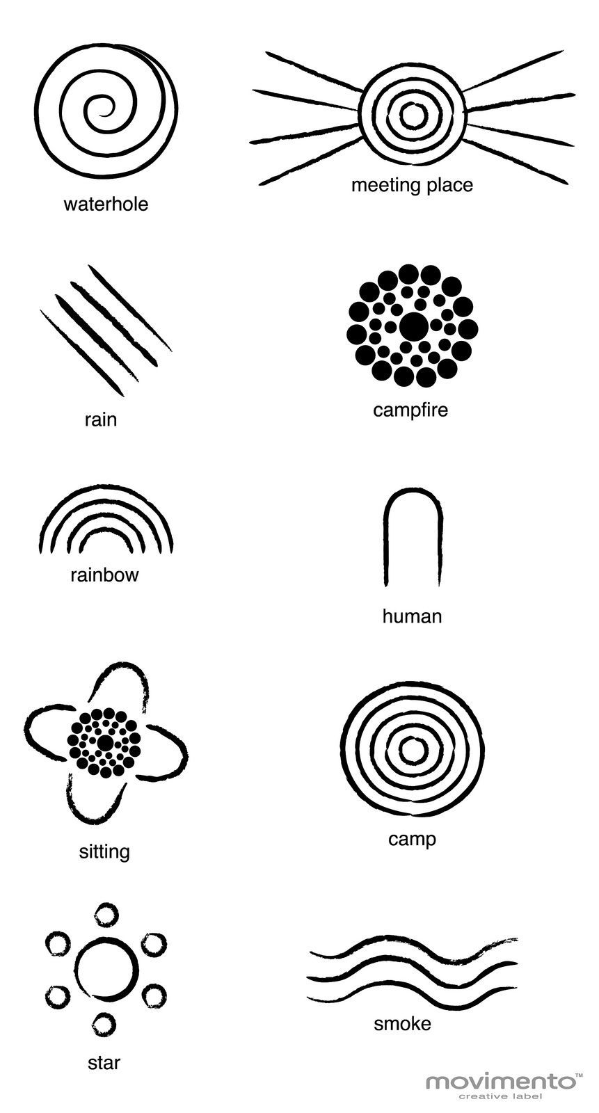 Aboriginal Symbol Im Just Saying Pinterest Aboriginal