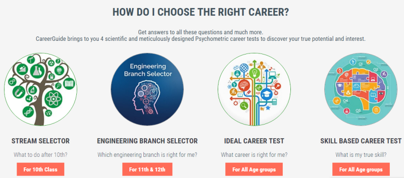 Elegant Psychometric Assessment, A Self Career Counselling Tool