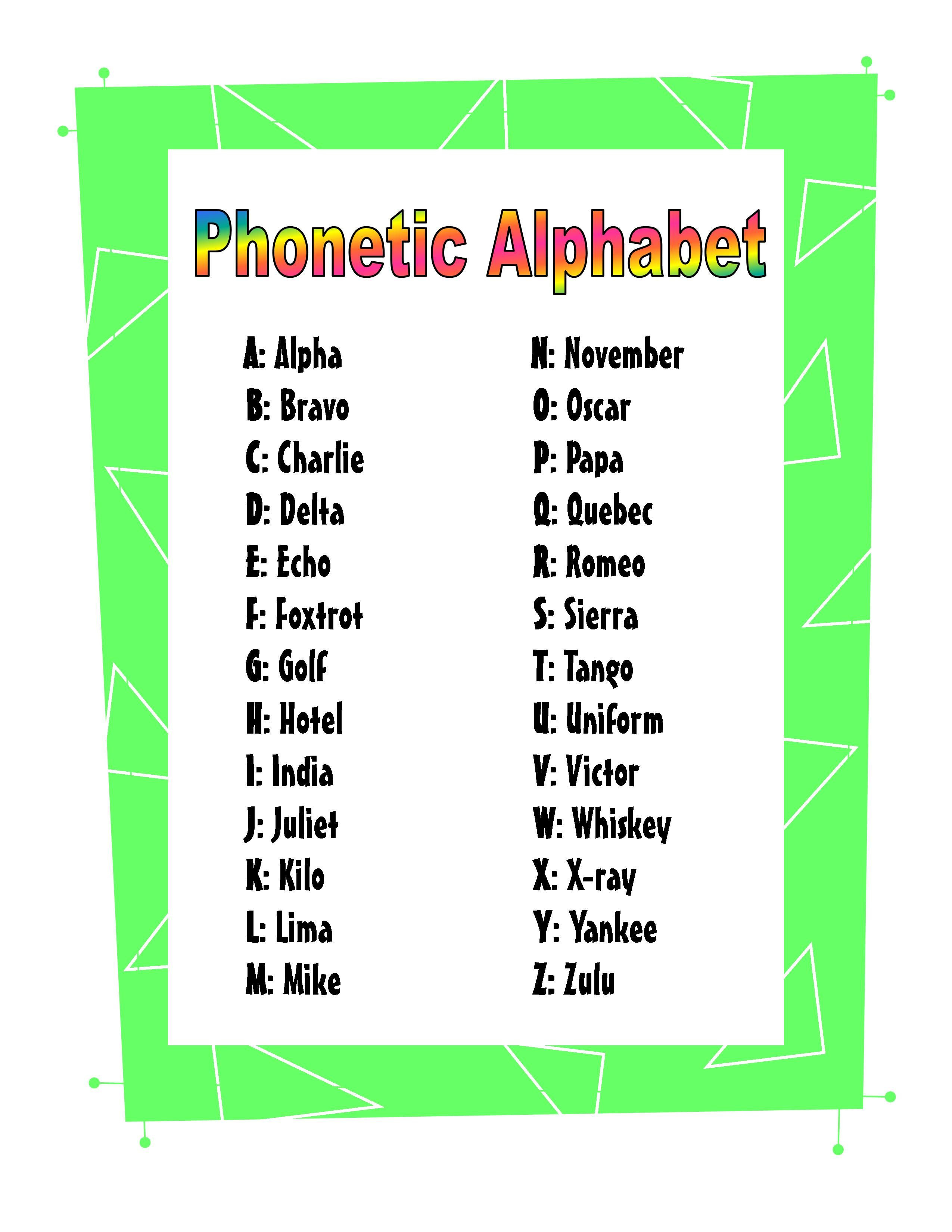 nato phonetic alphabet chart pdf