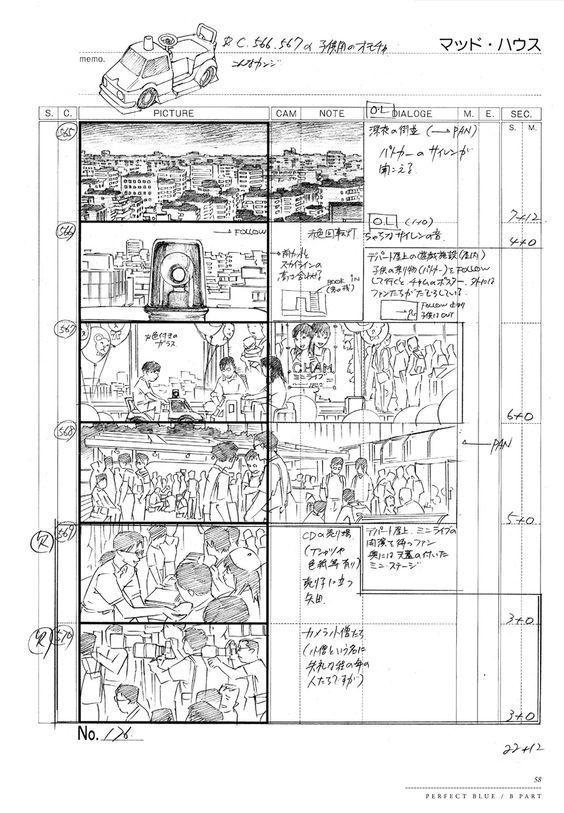 Kon-Satoshi-今敏 28 今敏老師 Kon Satoshi Pinterest Satoshi - visual storyboard