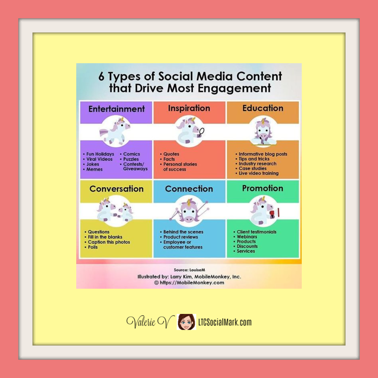 6 Types Of Social Media Content That Drive The Most Engagement