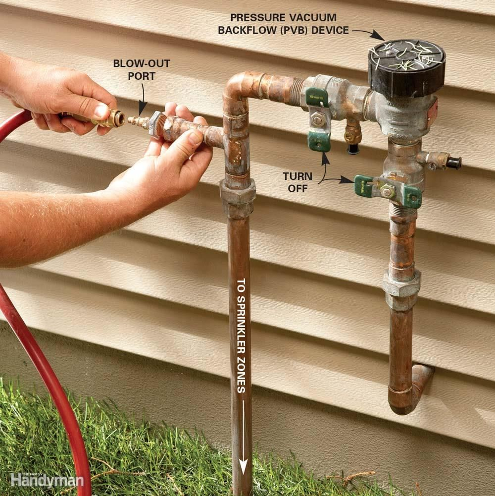 Fall Home Maintenance Checklist 20 Things To Do Every Year Lawn Sprinklers Sprinkler Fall Maintenance