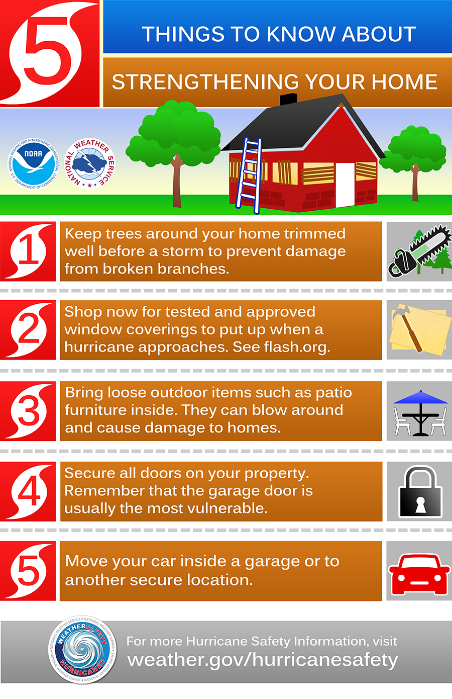 Hurricane Preparedness Week Day 5 Strengthen Your Home