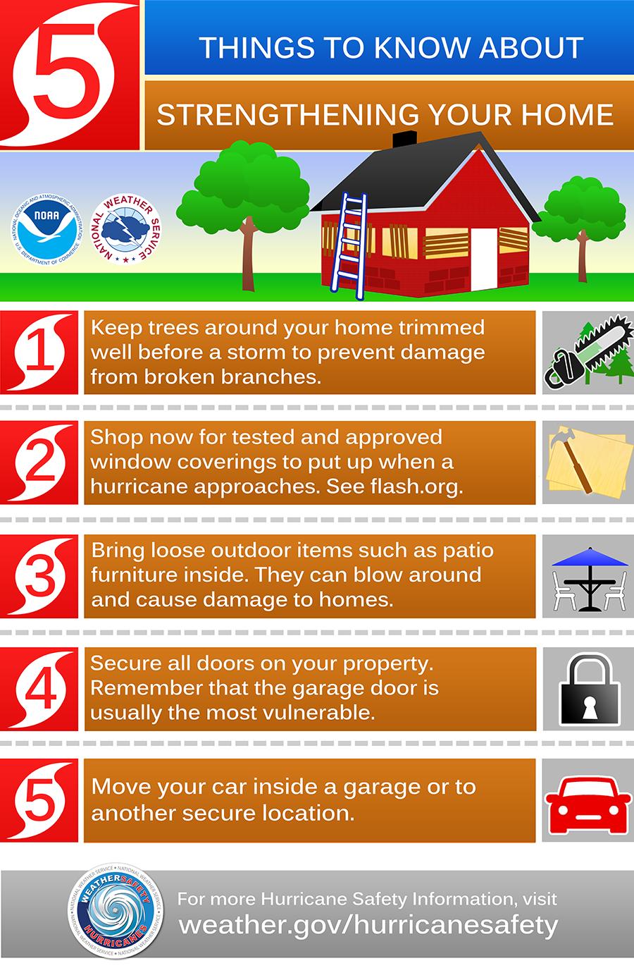 Hurricane preparedness week, day 5, strengthen your home