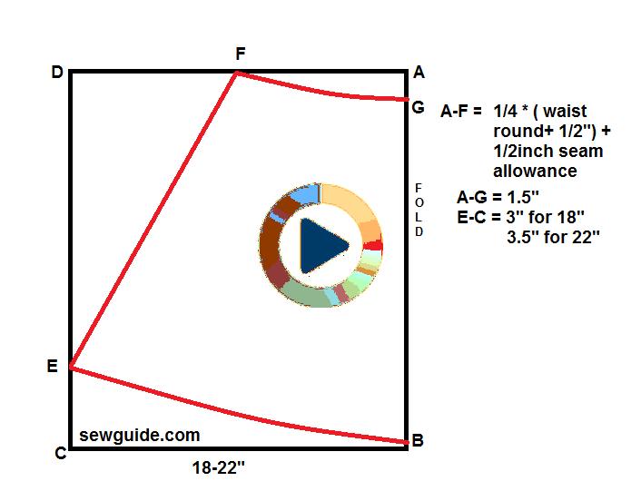 Make a simple A-Line