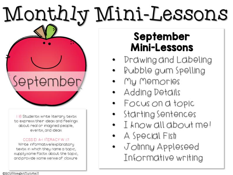 Writing Mini-Lessons | All Things 1st Grade | Writing mini