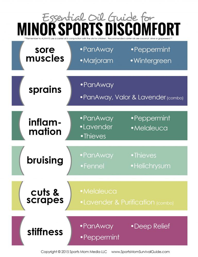 This is an image of Peaceful Printable List of Essential Oils and Their Uses