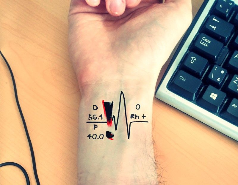 New Simple Wrist Tattoo In Trash Style Cointaining Important
