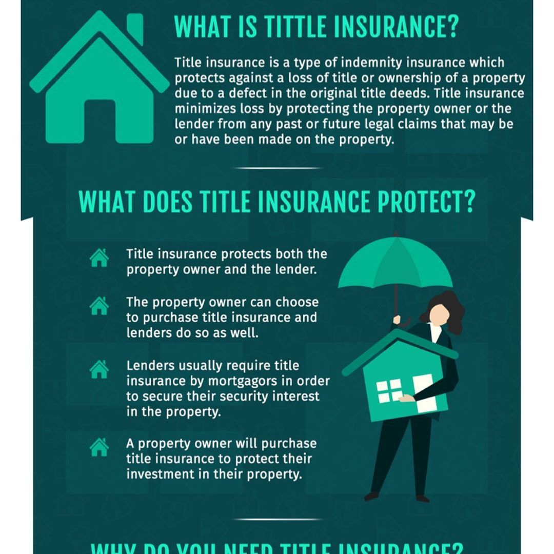 Good Morning What Is Title Insurance Title Insurance