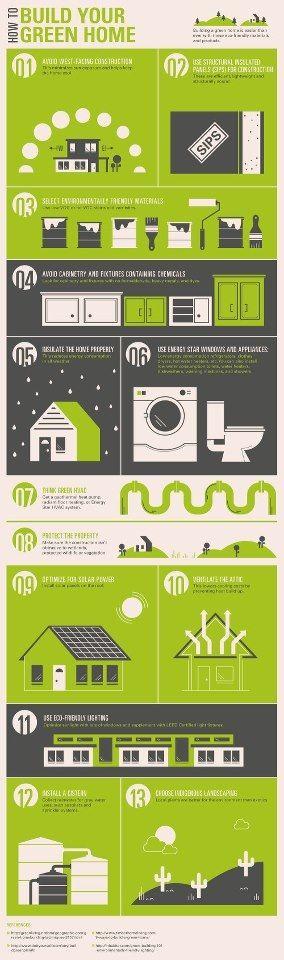 Construye tu hogar verde.