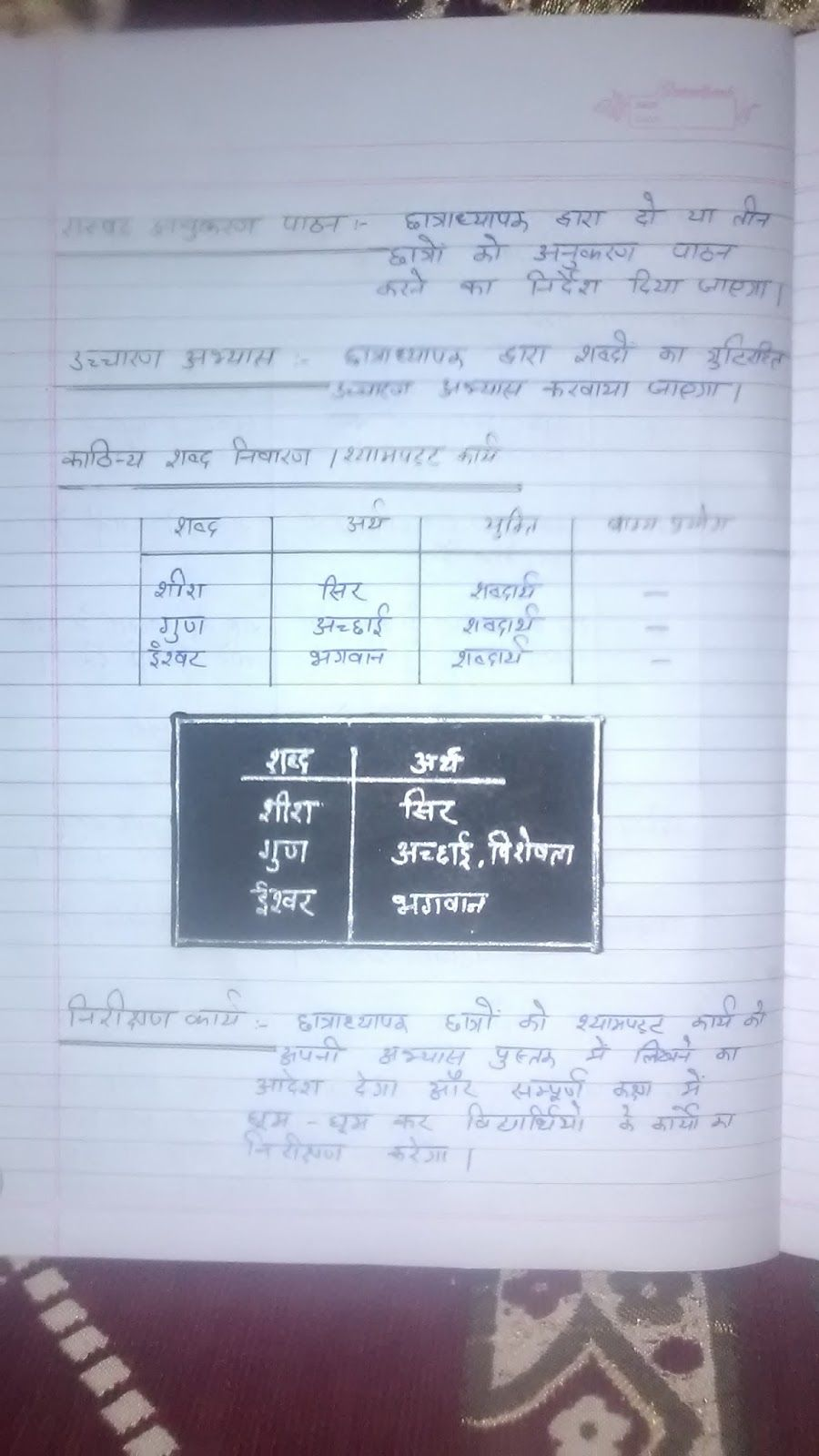 Btc lesson plan hindi for primary class make lesson plan pinterest btc lesson plan hindi for primary class gamestrikefo Images