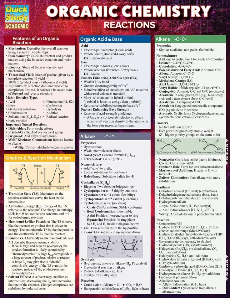 my favorite subject chemistry essay