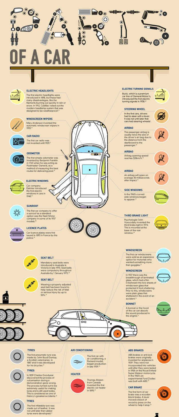 21 Genius Car Cheat Sheets Every Driver Needs To See | Cars, Life ...