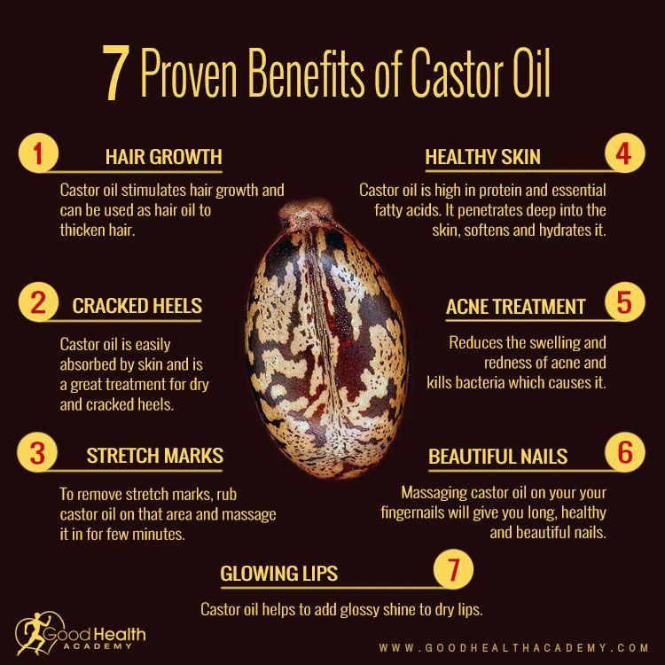 Castor Oil For Hair Growth 2018 Beauty Pinterest Castor Oil