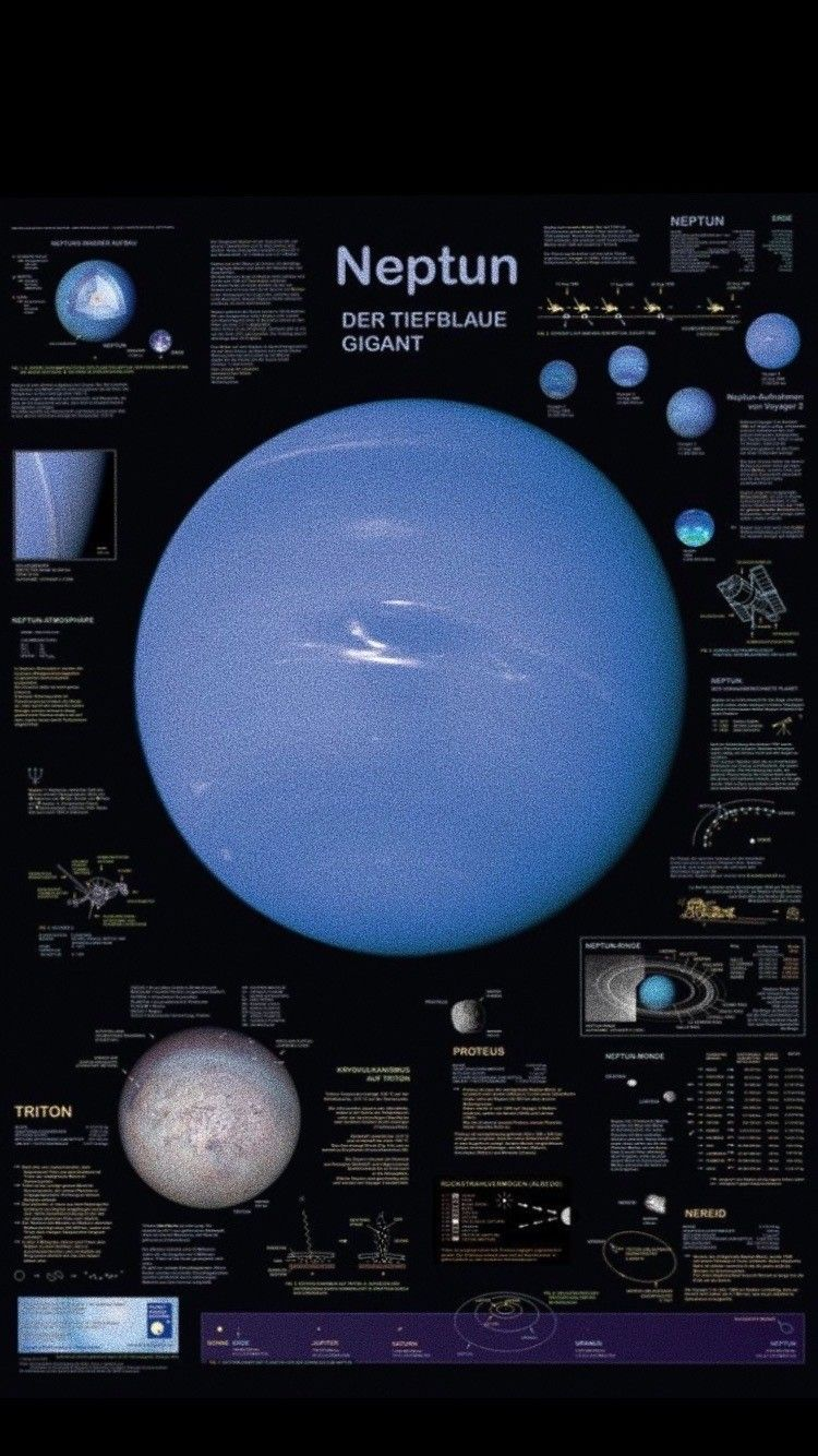 How Long Did It Take To Get To Neptune