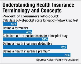 Are Health Insurance Premiums Tax Deductible In Arizona ...