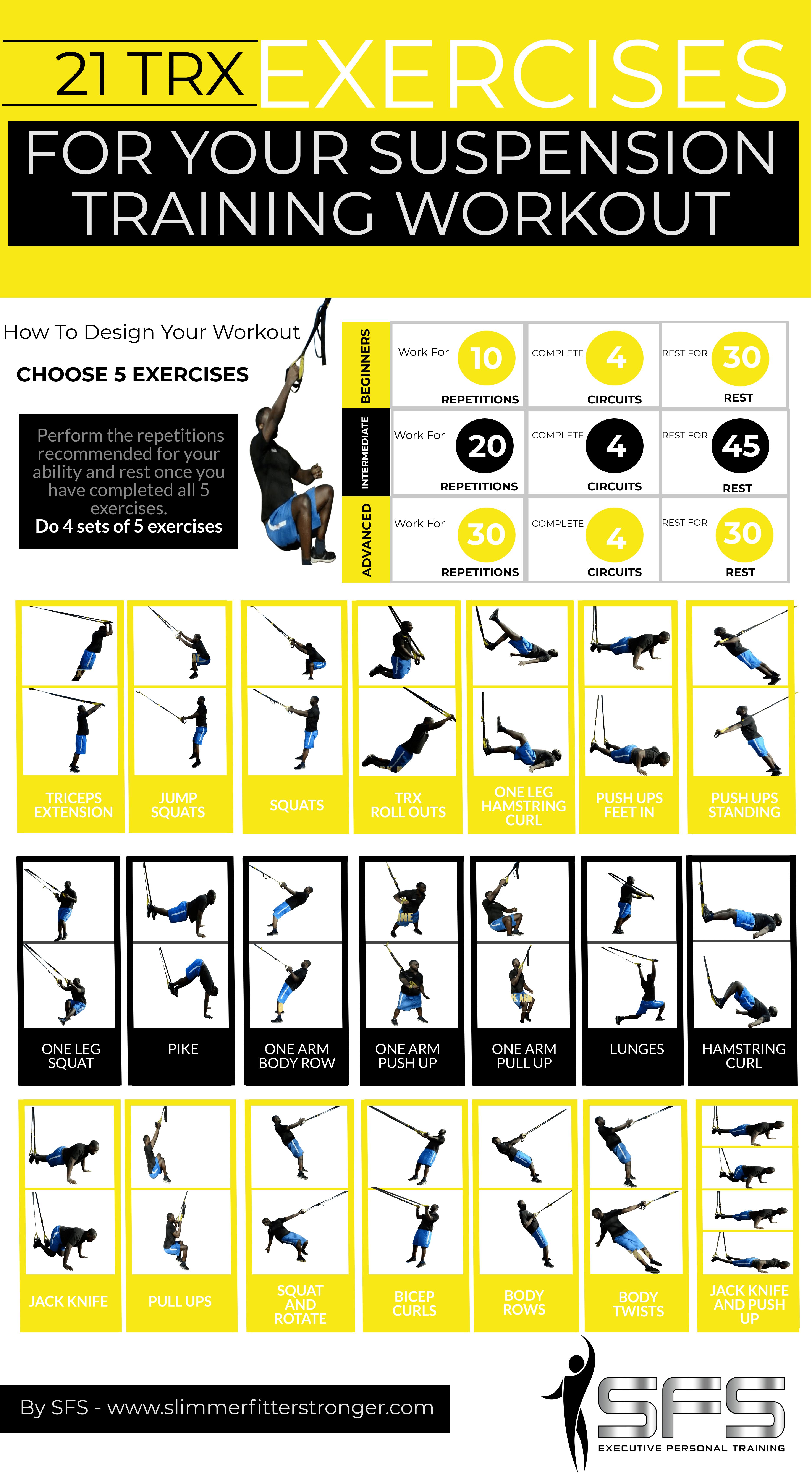 Best TRX Exercises - 21 Suspension Training Exercises ...