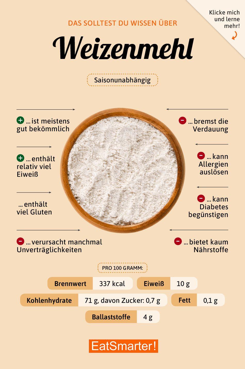 Weizenmehl #nutrition
