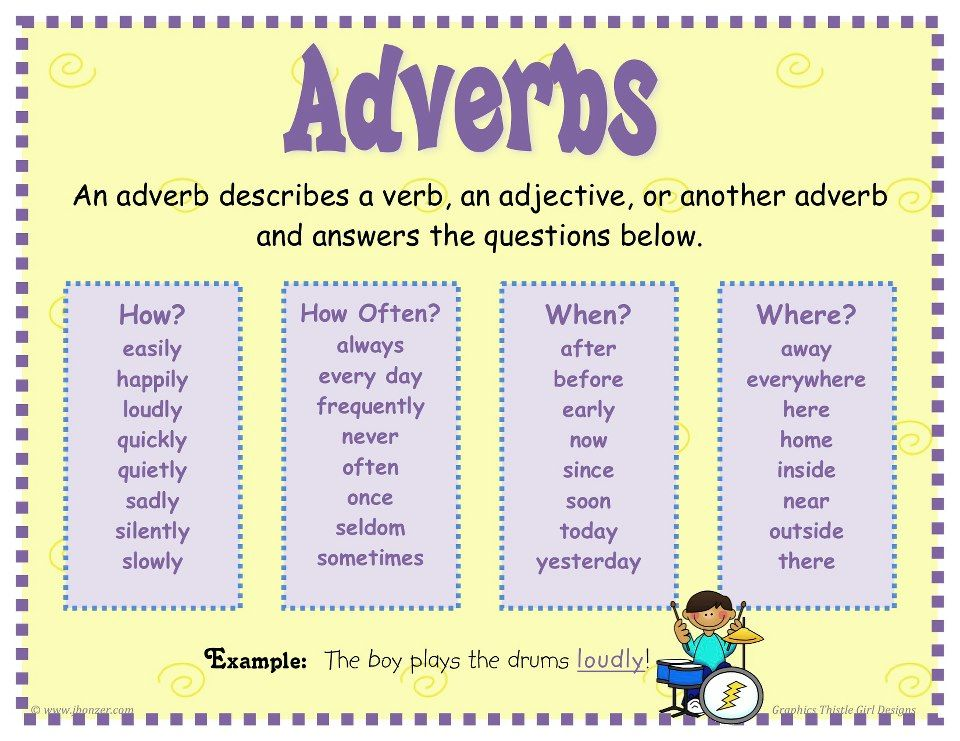 Adverbs Of Time Place Frequency And Manner Partsofspeech Ela