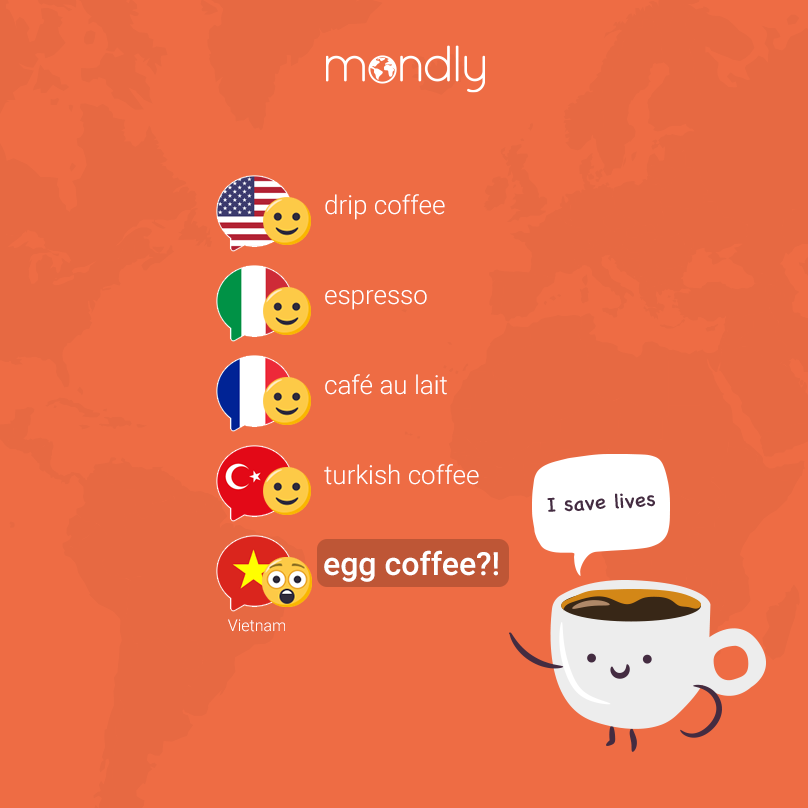 COFFEE TYPES FROM DIFFERENT COUNTRIES